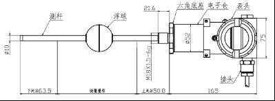 3 2 Convex Linear Motion Spline as well Kitchen equipment in addition Bfv2008 93148079 also starroll furthermore ItemDetailPage. on wire measuring machine